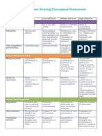 CPS Conceptual Framework