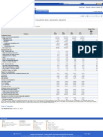 Employment Situation Summary Table a. Household Data, Seasonally Adjusted