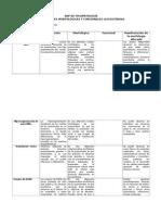 Abp de Fisiopatología
