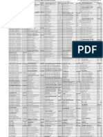 Price List Anandam 13 Januari 2015
