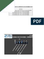 INFORME SEMANAL N° 18 (CUADRO DE ACCD. - DSGS)  ACTUALIZADO AL 29-12-13