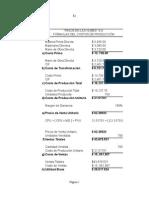 Fórmulas Del Costo de Producción