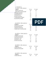 Datos Bofedal Ultimo