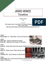 ww1-ww2 timeline