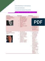 Diplomado Modulo3 Diario Digital Paty Trujillo