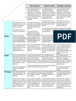 design thinking rubric