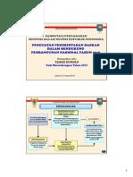 Penguatan Pemerintah Daerah Dalam Mendukung Pembangunan Nasional Tahun 2016
