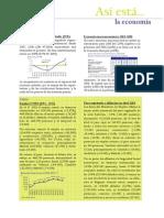 Así Está La Economía Mayo 2015 Círculo de Empresarios