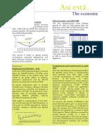 Así Está the Economy May 2015 Círculo de Empresarios