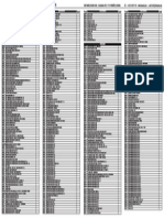 XRAY NT1 - 2013 Specs Parts List