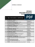 Spisak MASTER Radova - Arhitektura i Urbanizam