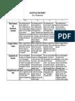 analytical essay  rubric (1) pdf