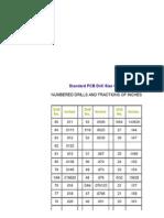 PCB Drill Chart