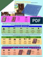 Poster Educatif Amazigh - Les Motifs Berbères