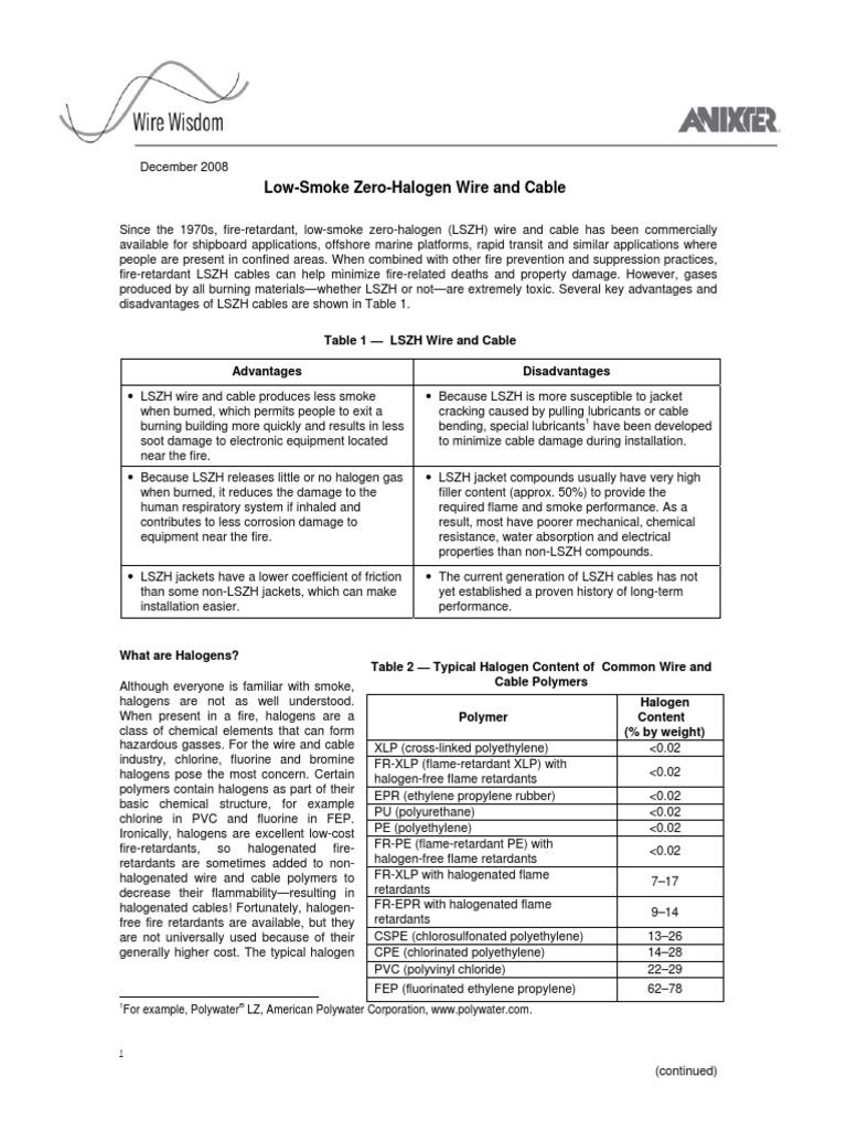 Flame Resistant Cable LSZH | Polyethylene | Smoke