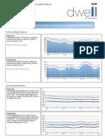 Ocean City Real Estate Report - May 2015
