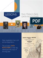 5 Lessons From History Early Data Rockstars