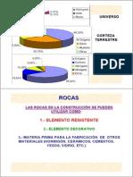 Tema3.MaterialesCONSTRUCCION.petreosNaturales.ppt