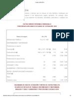 Cuotas Al IMSS 2014