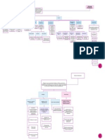 Mapa Introduccion SD