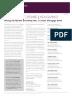 Q1 2015 - Real Estate Market Update