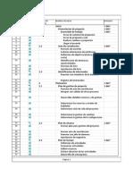 Cronograma ISO 29110