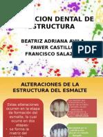 Alteracion Dental de Estructura Dental