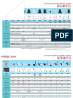 Foscam Product Comparison 10022015