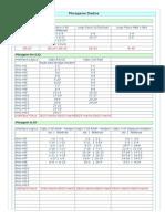 Pinagens_Dados