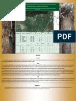 soils poster