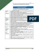 INDICADOR DE DESEMPEÑO DE GEOMETRIA.pdf