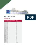 Rata Inflatiei - Serii de Date Institutul National de Statistica