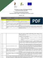 Lista FAQ a publicar_Final.pdf