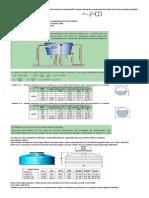 Resumo PDF - Instalações prediais