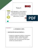 Electronica Analogica Elementos Pasivos
