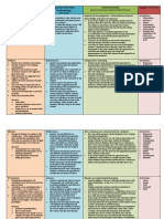matrix of frameworks docx