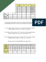 Trabajo 7 Nro 1 Excel Avanzado Formulas Logicas