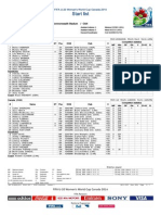 Match Report Germany-canada Quarte Finals U20 2014 Lineup