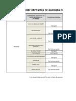 2014- Información Requerida Gpa-Intervención