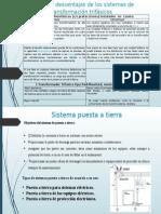 diapositivas. denixon