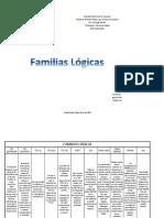 Comparación Entre Familias Logicas