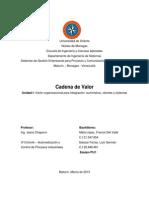 PLC - Cadena de Valor (SGEPCI)