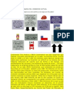 Inversion Extranjera Del Gobierno Actual