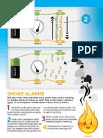 Ionization Smoke Alarm Chart