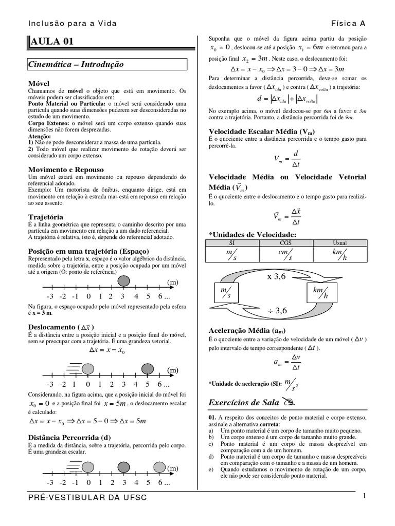 41f71645cfb Apostila Vestibular Física