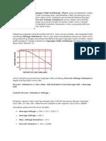 Efek drop - Voltage Unbalance.docx