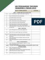 RPT Sn T2 2015 Ringkasan Baru Edit