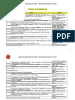 LISTADO  DE TESIS  ING CIVIL.pdf