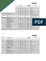 Port Tariff 2014 2015 Indexed as Per Dec 13 CPI