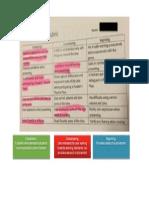 Readers Theatre Rubric PDF